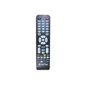 Пульт ДУ IPTV